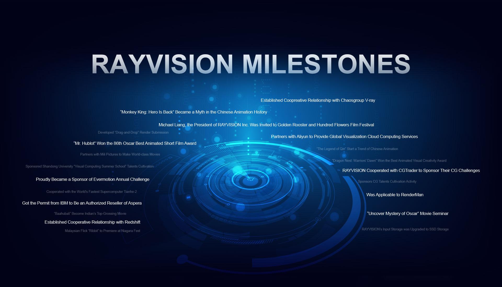 RAYVISION-MILESTONES