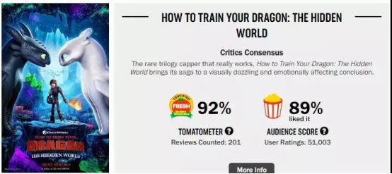 How To Train Your Dragon, Let's Say Goodbye To It With Smile